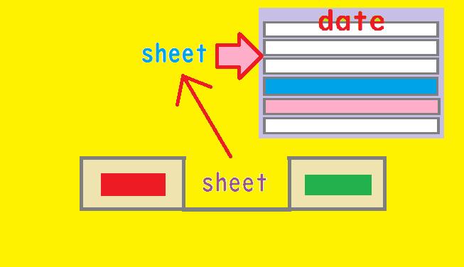【Excel】シート名を利用して日付の入ったスケジュール表を作る