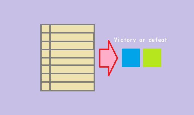 【Excel】日付ごとに勝敗数を数える