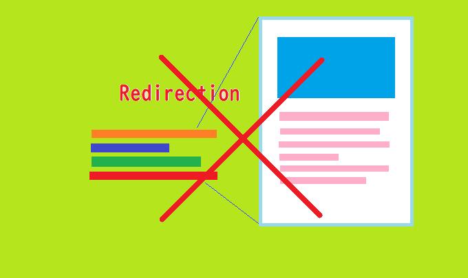 【WordPress】Redirectionが設定できない場合の対処法