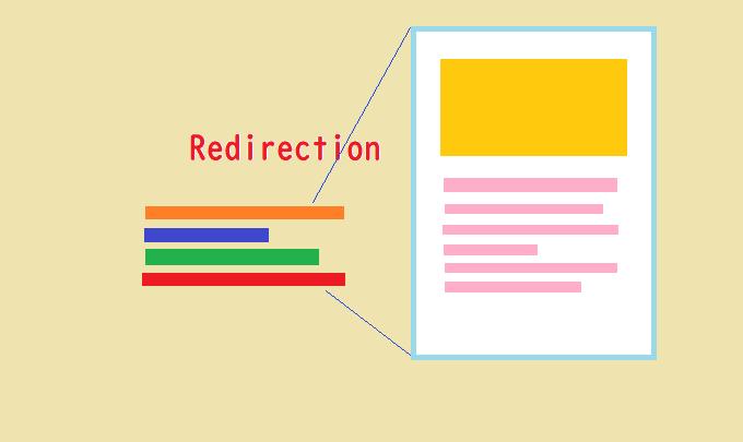 【WordPress】新しいURLへ転送(リダイレクト)するプラグイン ~Redirectionの設定方法~